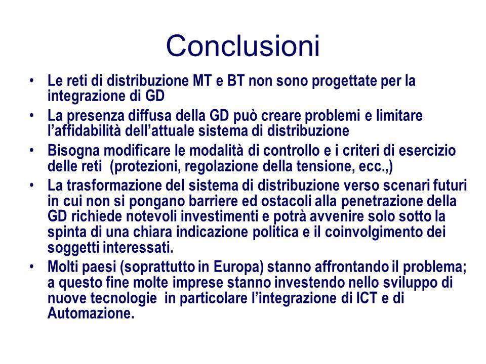 Conclusioni Le reti di distribuzione MT e BT non sono progettate per la integrazione di GD.