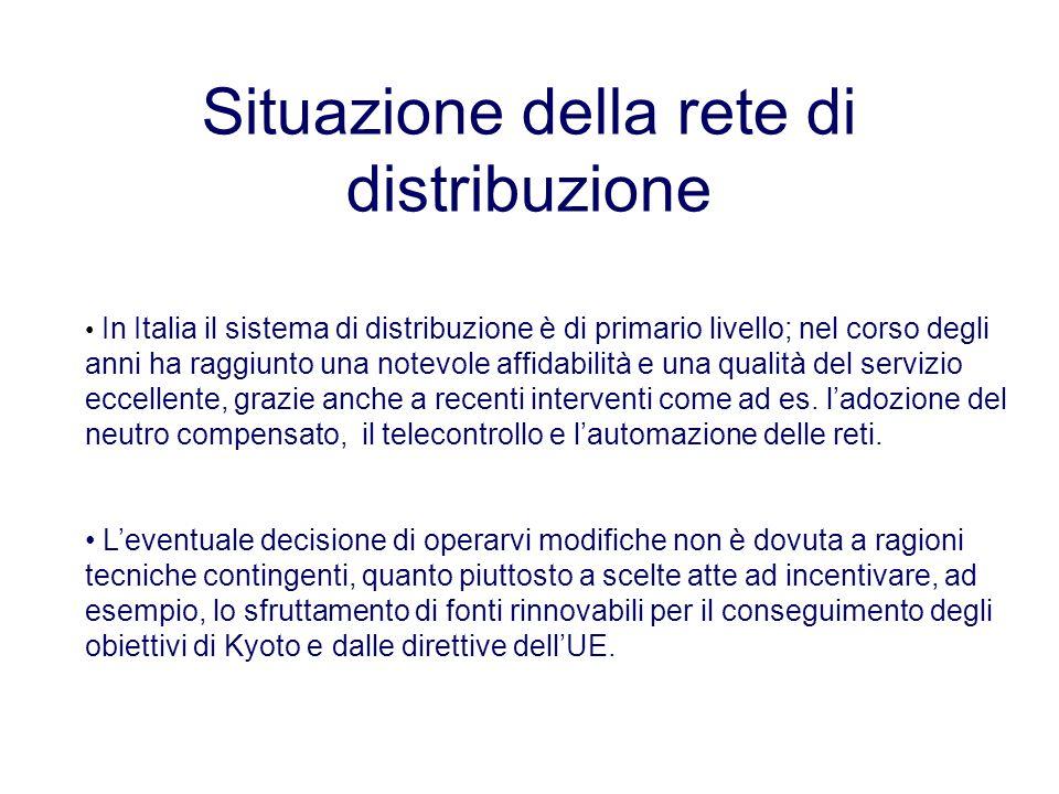 Situazione della rete di distribuzione