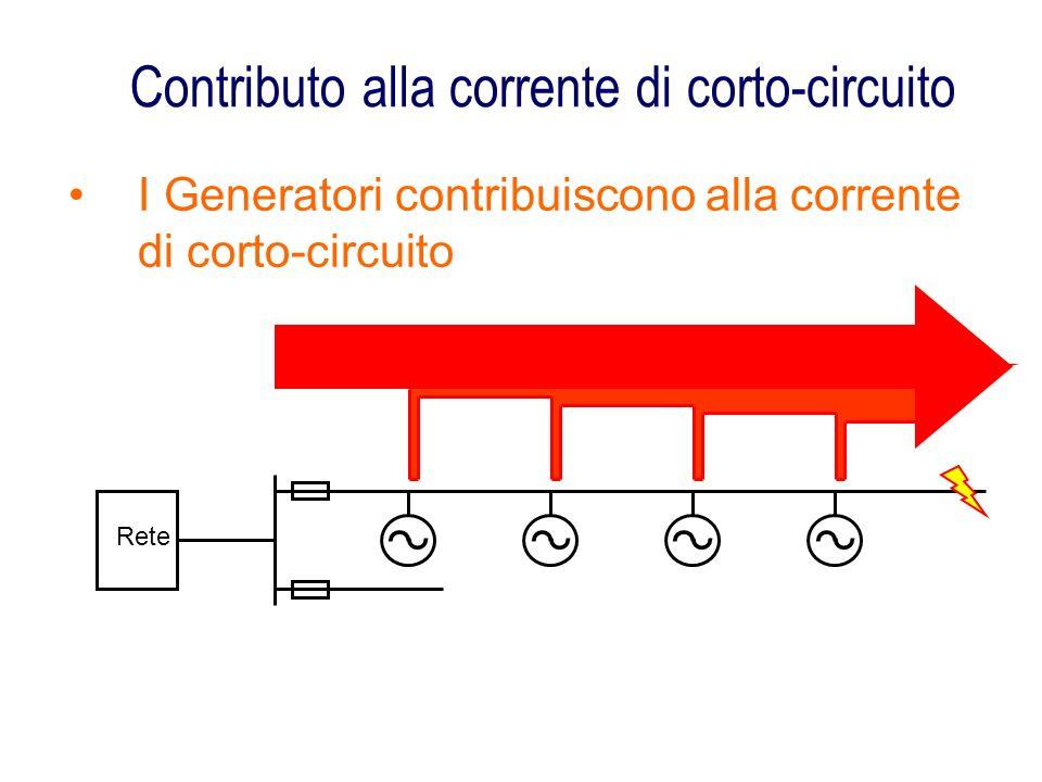 Contributo alla corrente di corto-circuito