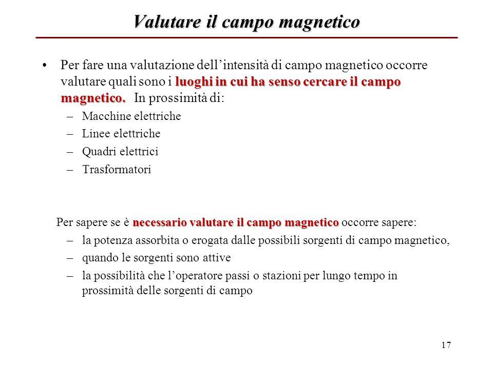 Valutare il campo magnetico