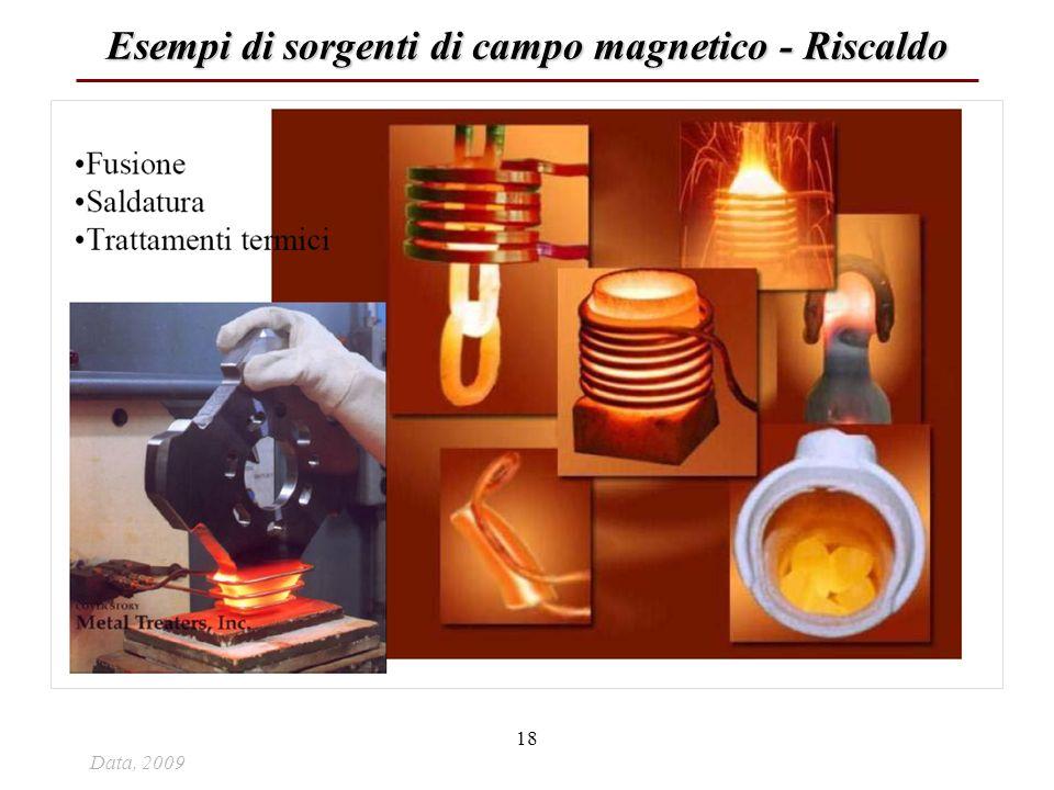 Esempi di sorgenti di campo magnetico - Riscaldo