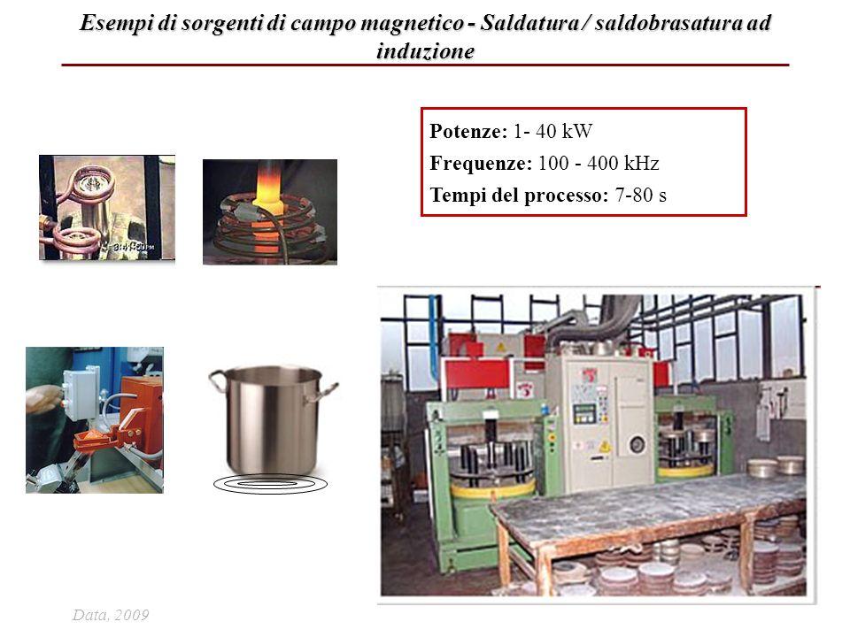 Esempi di sorgenti di campo magnetico - Saldatura / saldobrasatura ad induzione