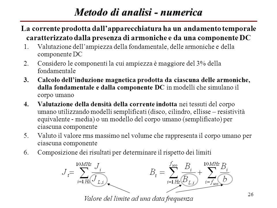 Metodo di analisi - numerica
