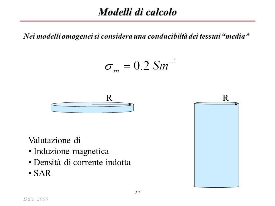 Modelli di calcolo R R Valutazione di Induzione magnetica