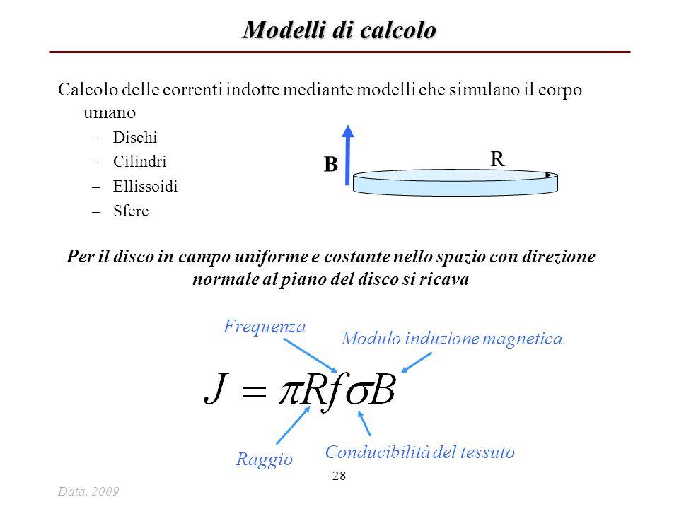 Modelli di calcolo Calcolo delle correnti indotte mediante modelli che simulano il corpo umano. Dischi.