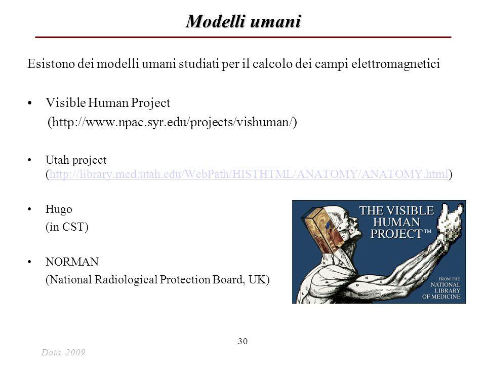 Modelli umani Esistono dei modelli umani studiati per il calcolo dei campi elettromagnetici. Visible Human Project.
