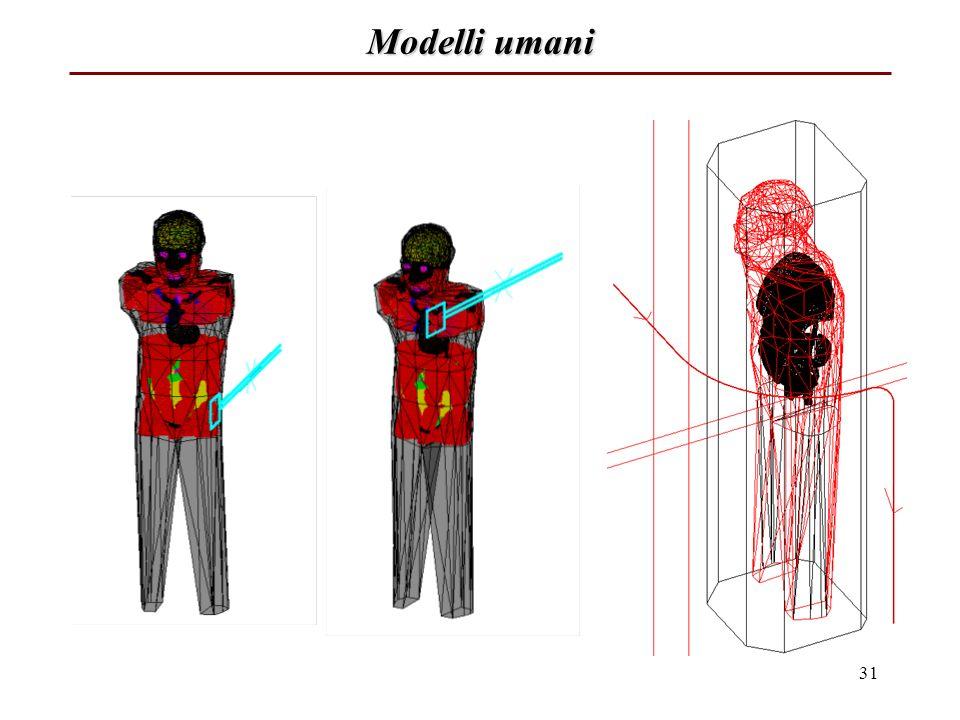Modelli umani