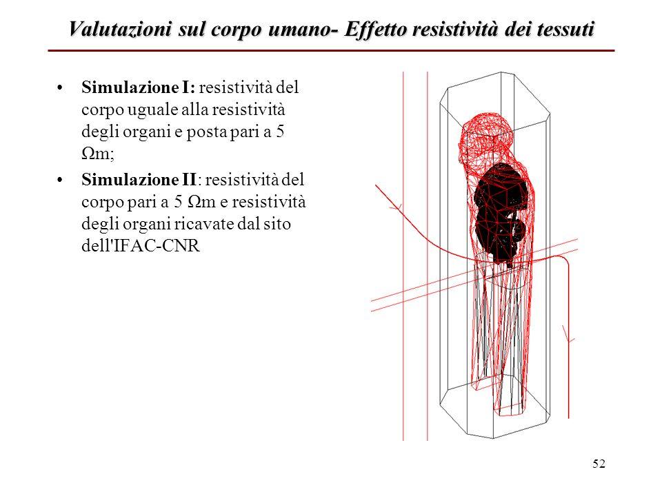 Valutazioni sul corpo umano- Effetto resistività dei tessuti