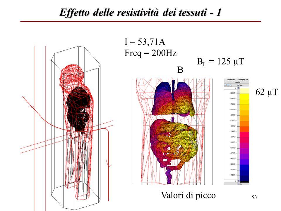 Effetto delle resistività dei tessuti - 1
