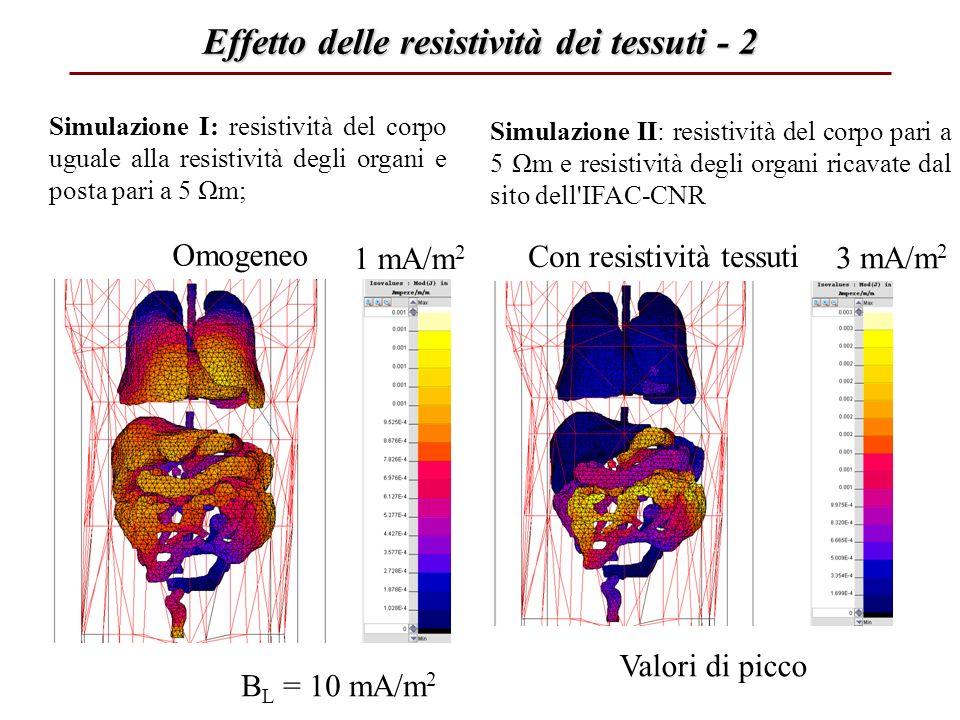 Effetto delle resistività dei tessuti - 2