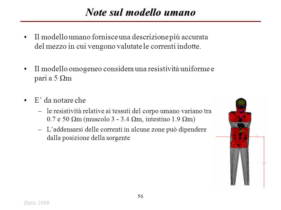 Note sul modello umano Il modello umano fornisce una descrizione più accurata del mezzo in cui vengono valutate le correnti indotte.
