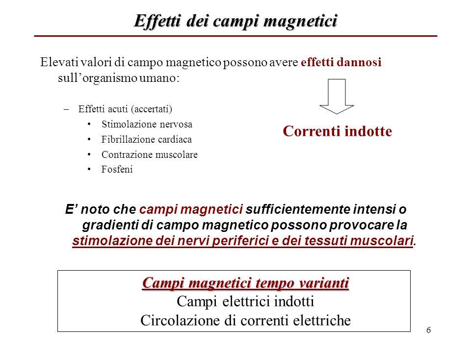 Effetti dei campi magnetici