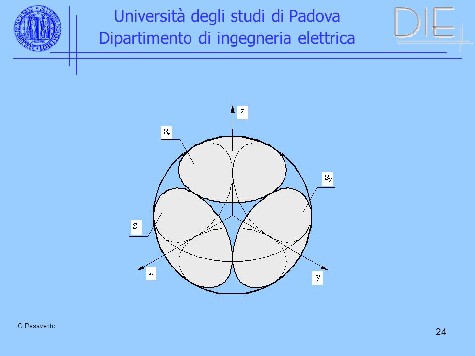 Università degli studi di Padova Dipartimento di ingegneria elettrica
