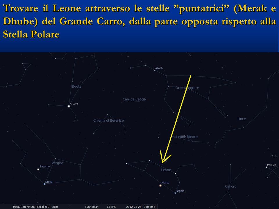 Trovare il Leone attraverso le stelle puntatrici (Merak e Dhube) del Grande Carro, dalla parte opposta rispetto alla Stella Polare