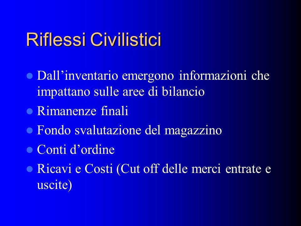 Riflessi Civilistici Dall'inventario emergono informazioni che impattano sulle aree di bilancio. Rimanenze finali.