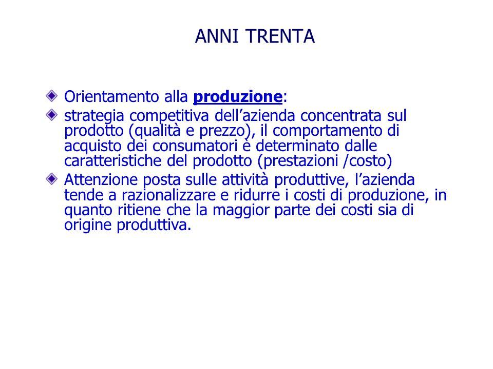 ANNI TRENTA Orientamento alla produzione: