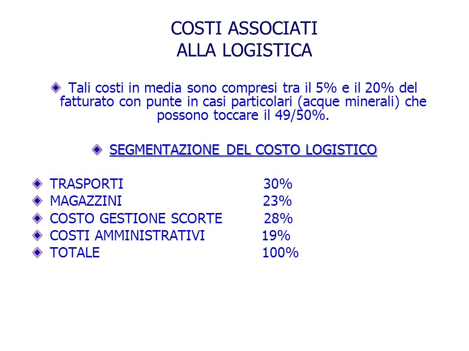 COSTI ASSOCIATI ALLA LOGISTICA