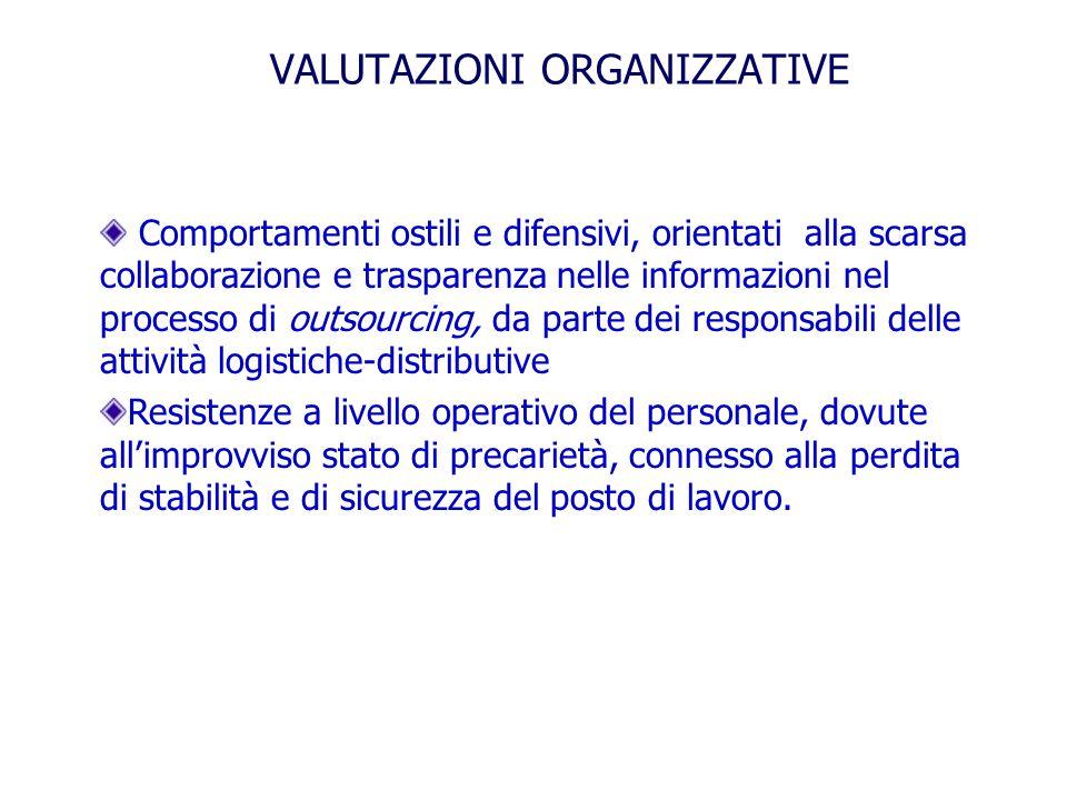 VALUTAZIONI ORGANIZZATIVE