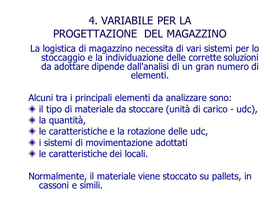 4. VARIABILE PER LA PROGETTAZIONE DEL MAGAZZINO