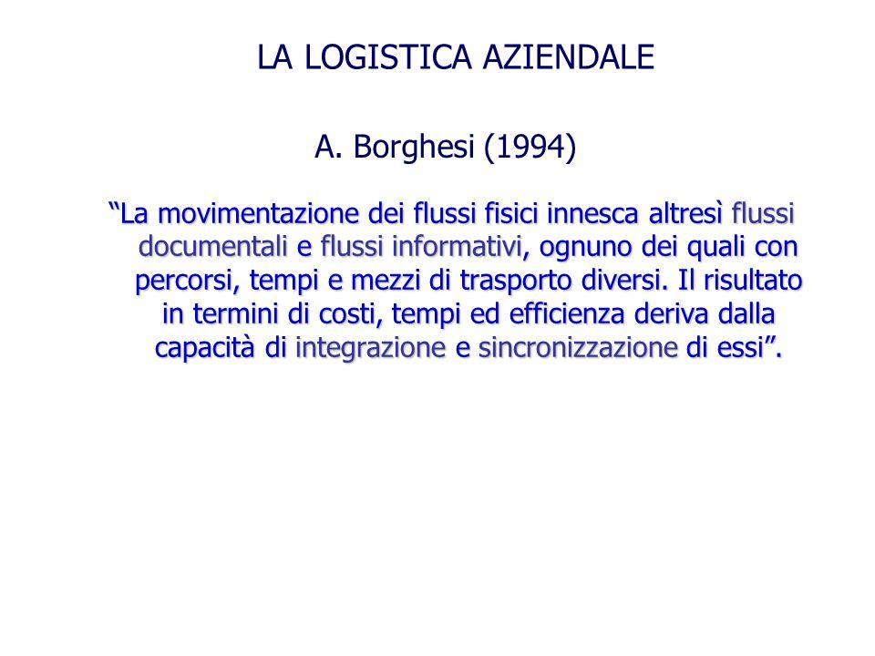 LA LOGISTICA AZIENDALE