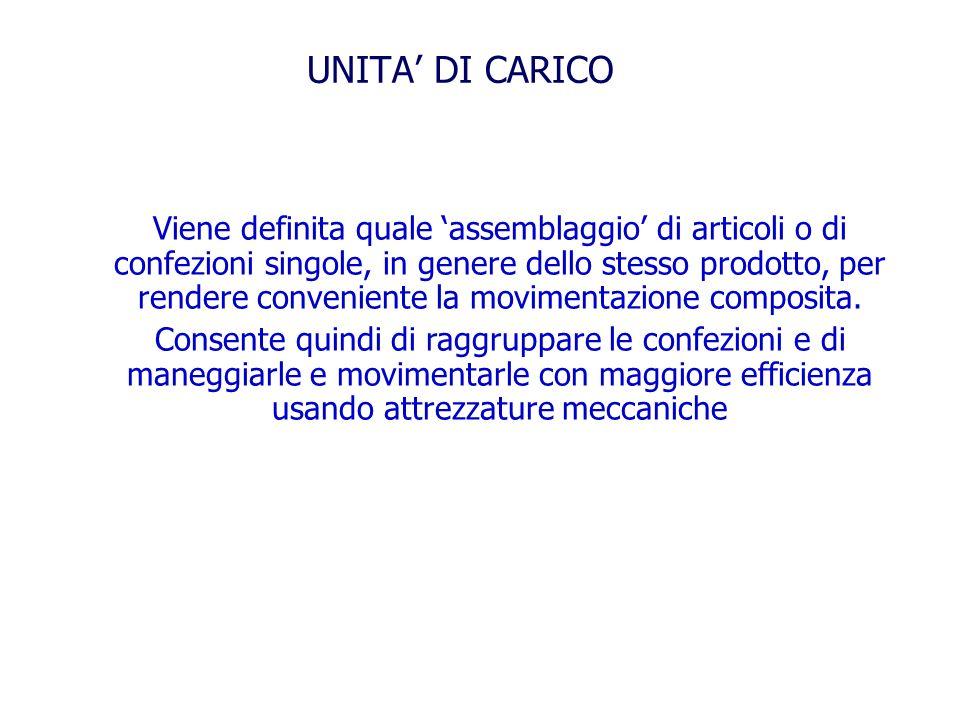 UNITA' DI CARICO
