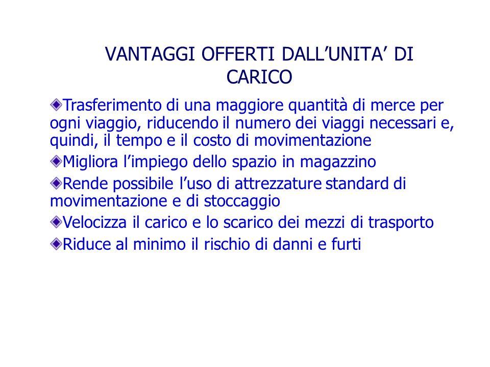 VANTAGGI OFFERTI DALL'UNITA' DI CARICO