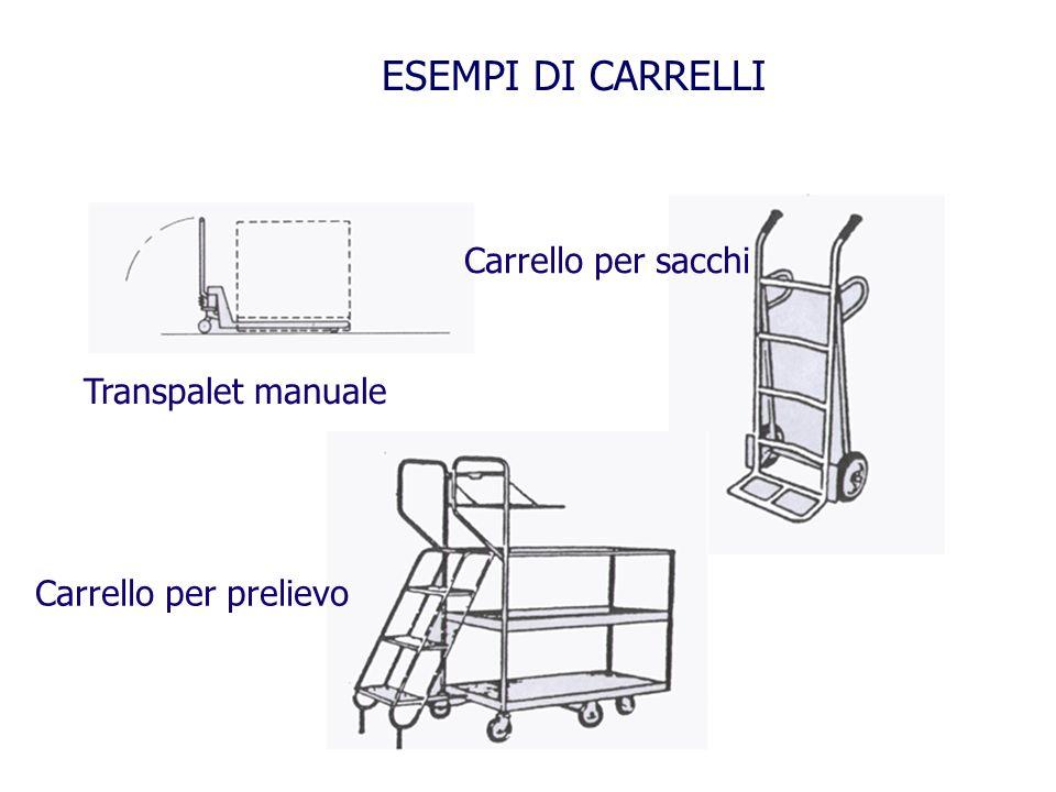 ESEMPI DI CARRELLI Carrello per sacchi Transpalet manuale