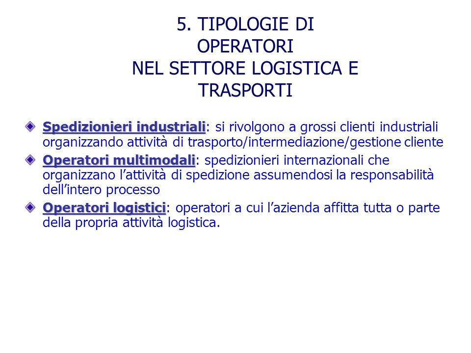5. TIPOLOGIE DI OPERATORI NEL SETTORE LOGISTICA E TRASPORTI