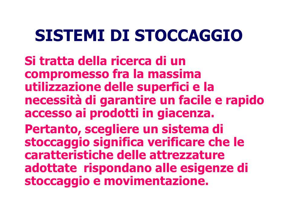 SISTEMI DI STOCCAGGIO