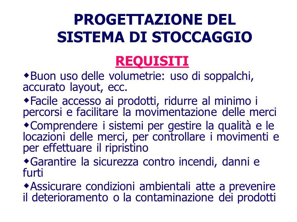 PROGETTAZIONE DEL SISTEMA DI STOCCAGGIO