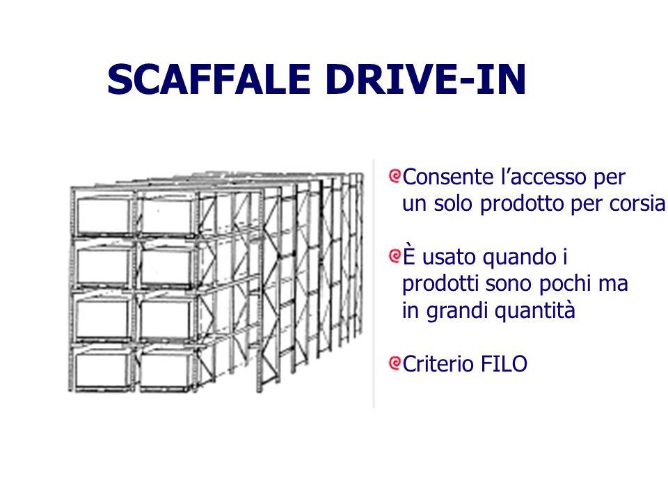 SCAFFALE DRIVE-IN Consente l'accesso per un solo prodotto per corsia