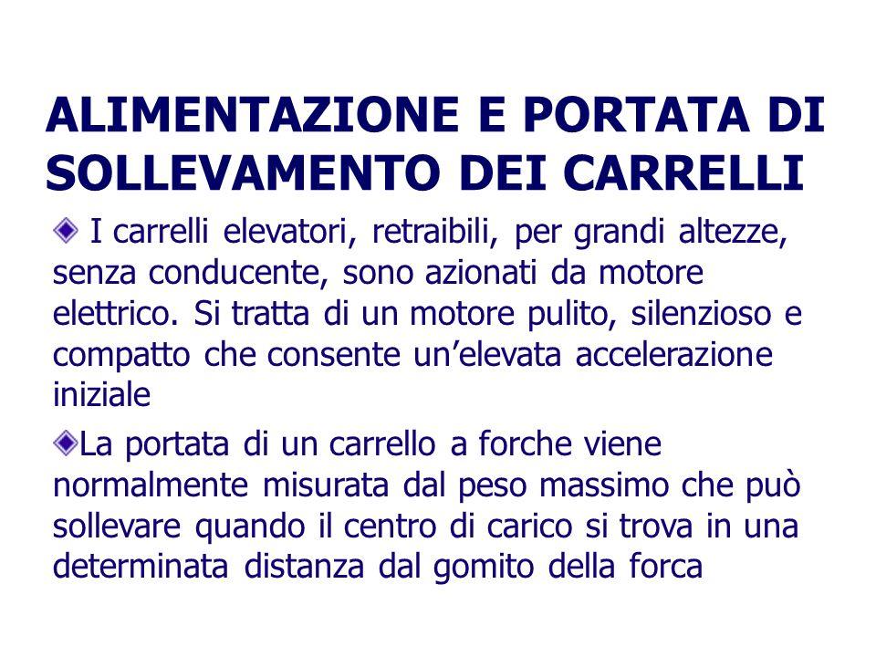 ALIMENTAZIONE E PORTATA DI SOLLEVAMENTO DEI CARRELLI