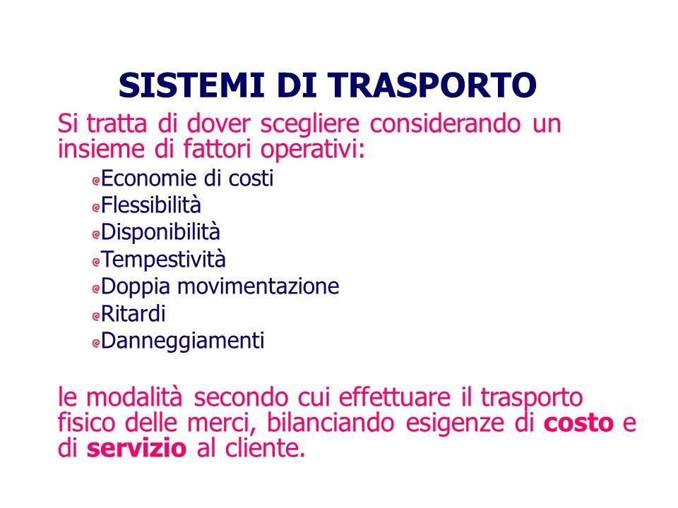 SISTEMI DI TRASPORTO Si tratta di dover scegliere considerando un insieme di fattori operativi: Economie di costi.