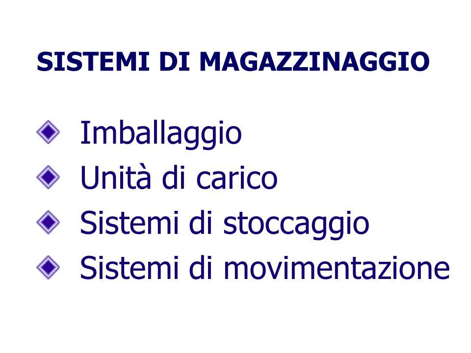 SISTEMI DI MAGAZZINAGGIO