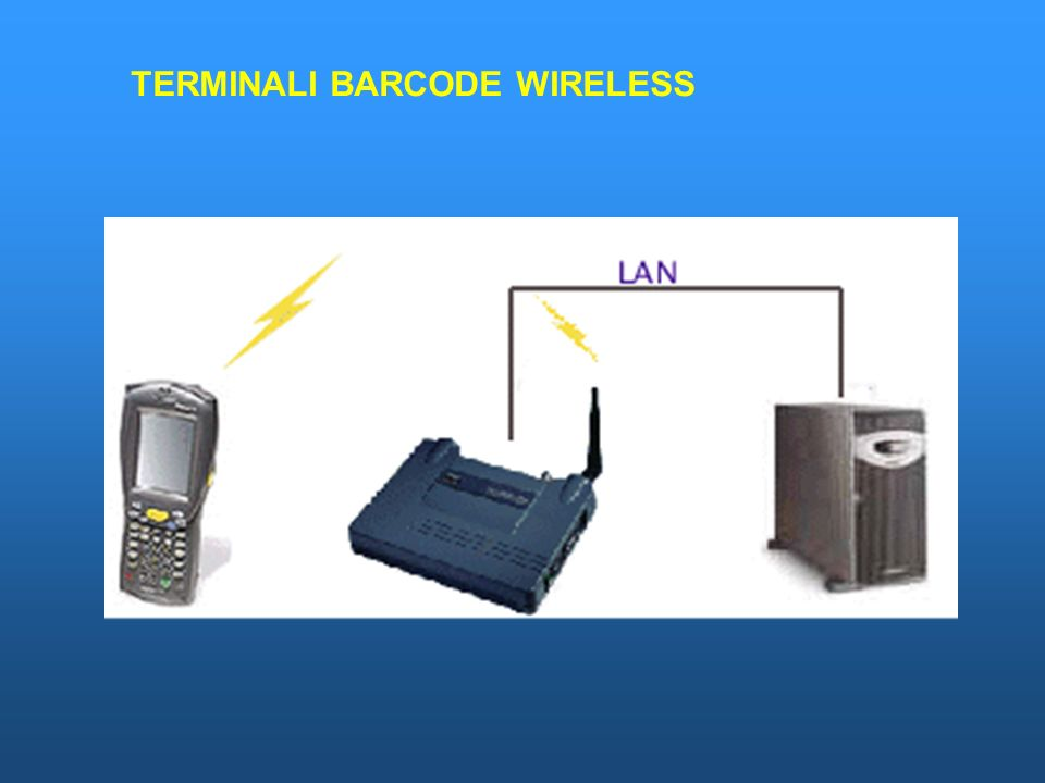 TERMINALI BARCODE WIRELESS