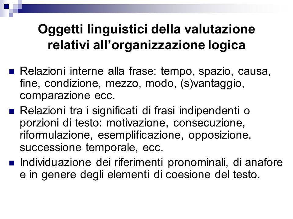 Oggetti linguistici della valutazione relativi all'organizzazione logica