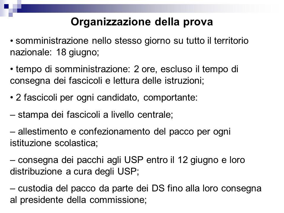 Organizzazione della prova