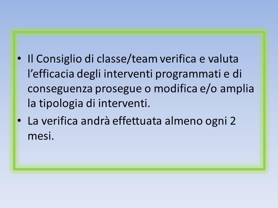 Il Consiglio di classe/team verifica e valuta l'efficacia degli interventi programmati e di conseguenza prosegue o modifica e/o amplia la tipologia di interventi.