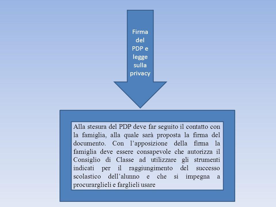 Firma del PDP e legge sulla privacy