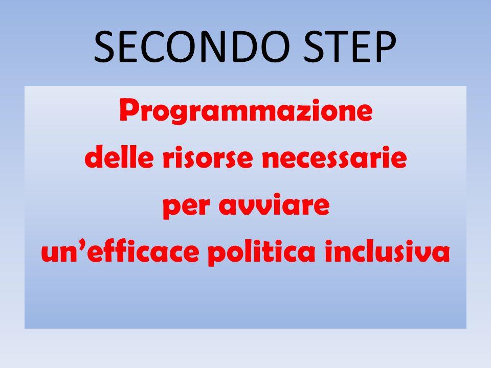SECONDO STEP Programmazione delle risorse necessarie per avviare un'efficace politica inclusiva