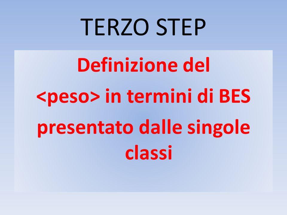 TERZO STEP Definizione del <peso> in termini di BES presentato dalle singole classi