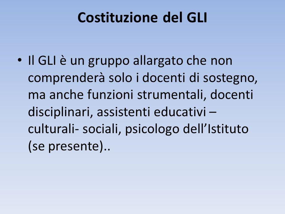 Costituzione del GLI