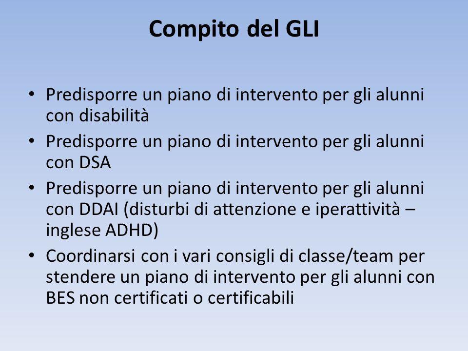 Compito del GLI Predisporre un piano di intervento per gli alunni con disabilità. Predisporre un piano di intervento per gli alunni con DSA.