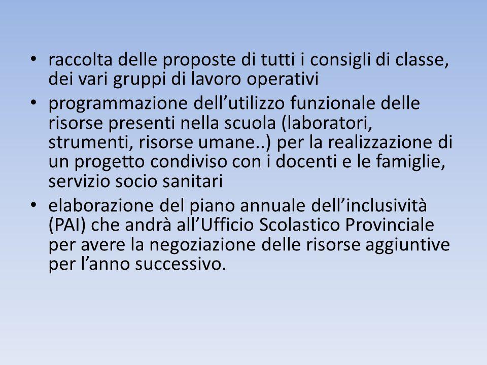 raccolta delle proposte di tutti i consigli di classe, dei vari gruppi di lavoro operativi