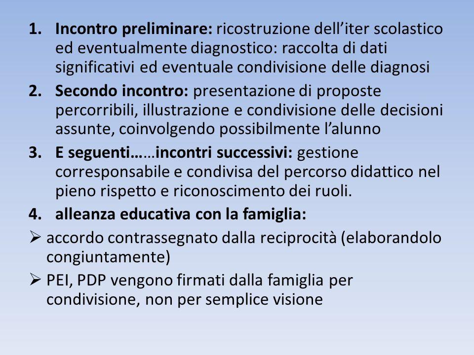 Incontro preliminare: ricostruzione dell'iter scolastico ed eventualmente diagnostico: raccolta di dati significativi ed eventuale condivisione delle diagnosi