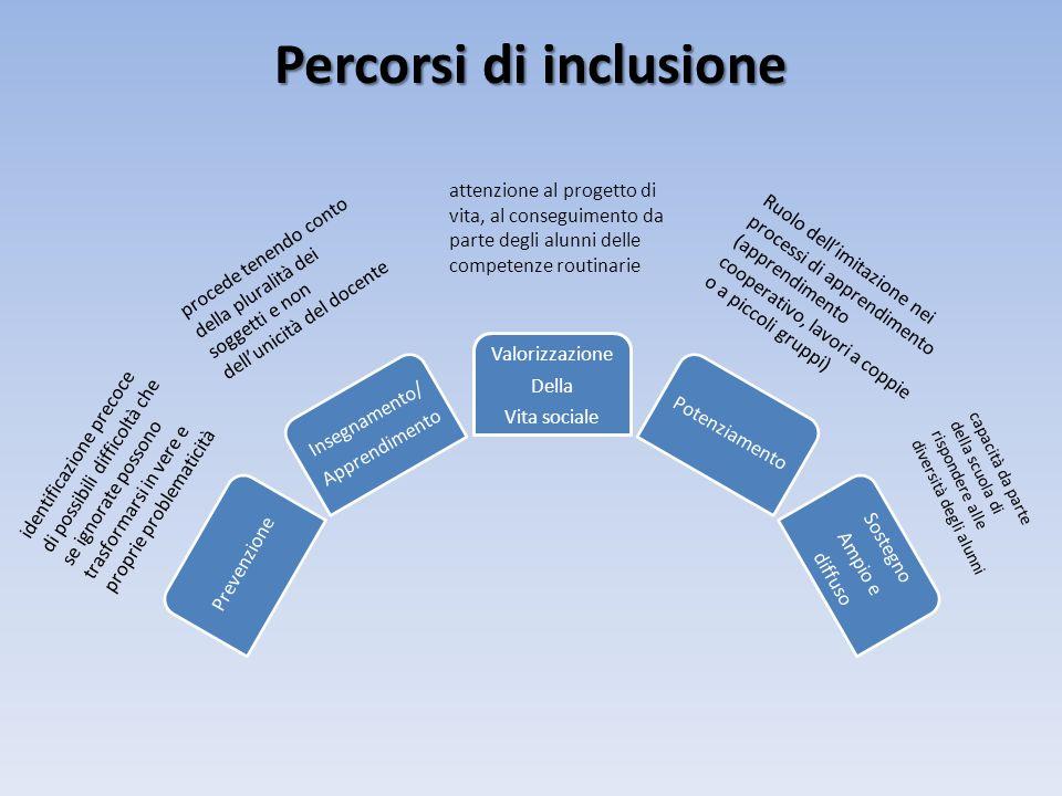 Percorsi di inclusione