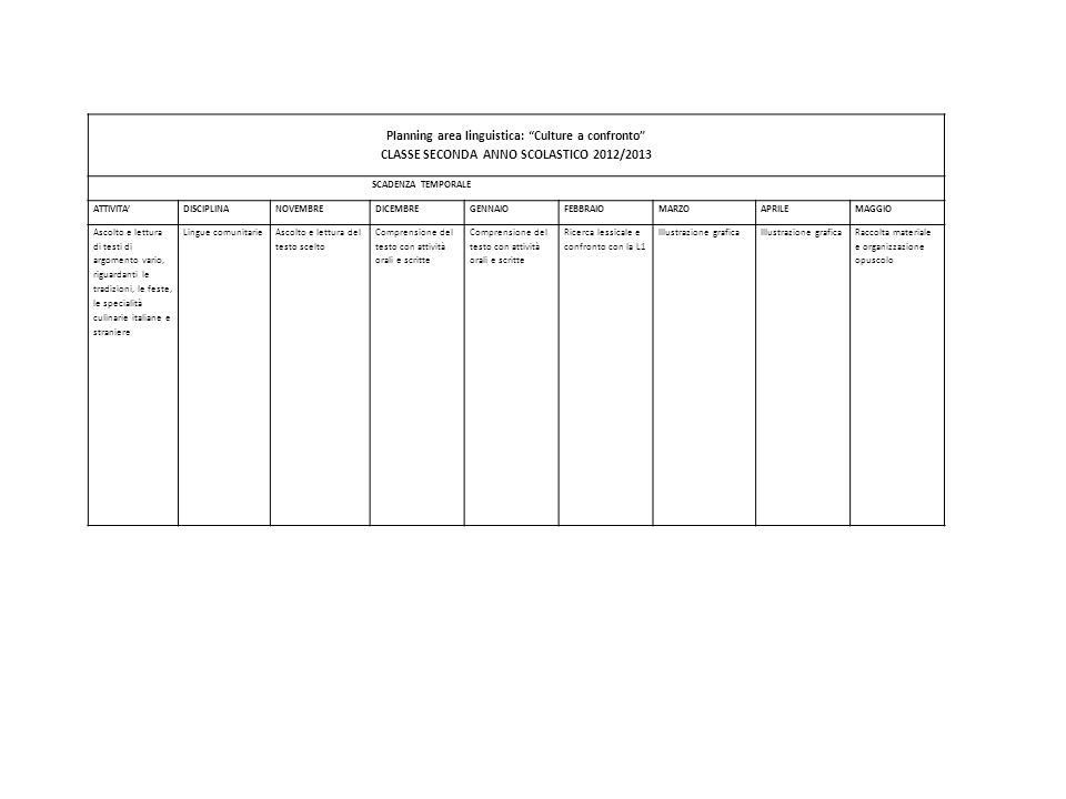 CLASSE SECONDA ANNO SCOLASTICO 2012/2013