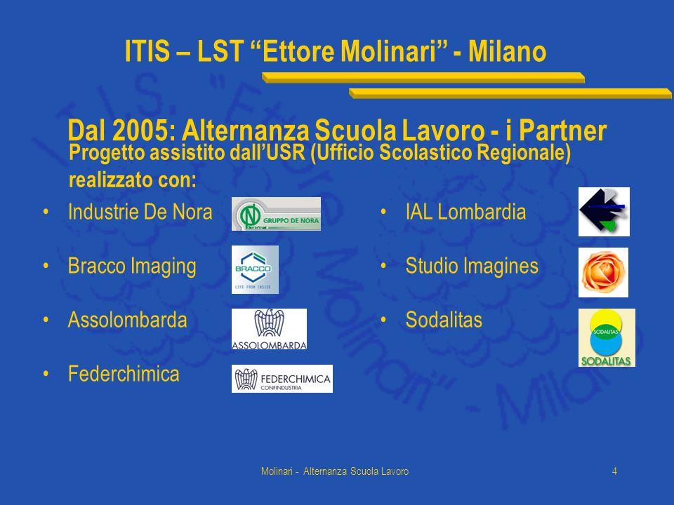 Dal 2005: Alternanza Scuola Lavoro - i Partner