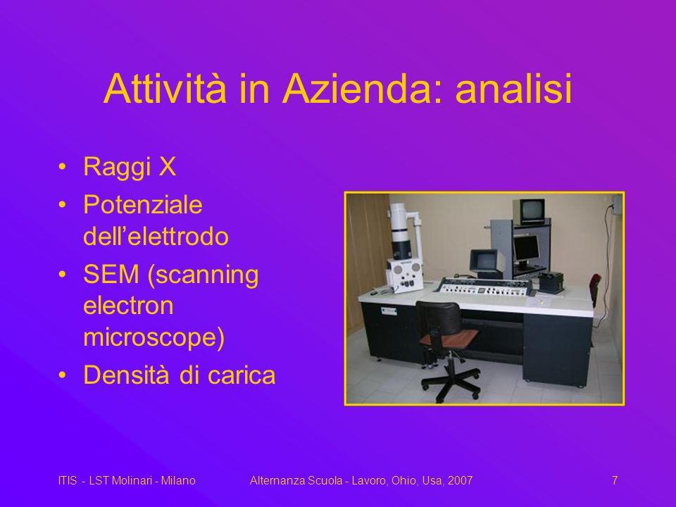 Attività in Azienda: analisi