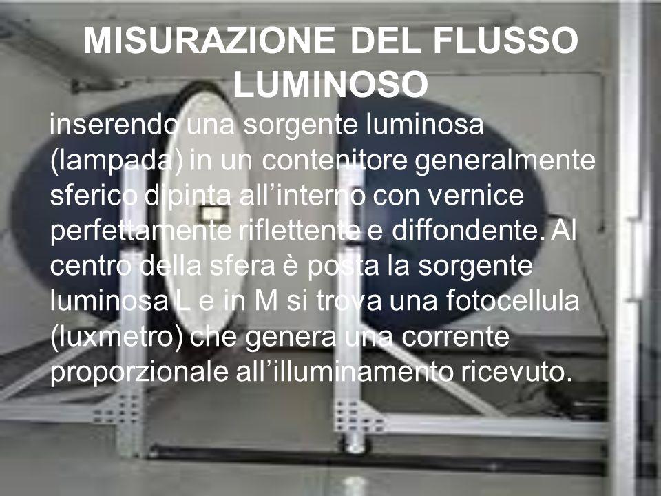 MISURAZIONE DEL FLUSSO LUMINOSO